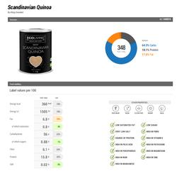scandinavian-quinoa1 (1)
