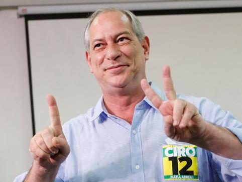 Potencial de votos de Ciro Gomes (PDT) sobe e encosta no de Lula (PT)