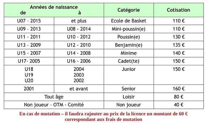 tarifs licences 2021-22.jpg