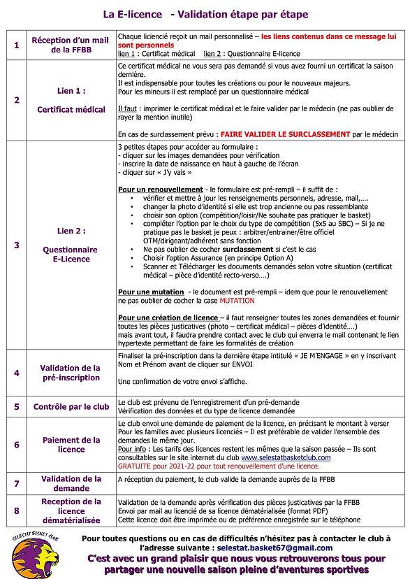 PROCEDURE E-LICENCE 2021-22.jpg