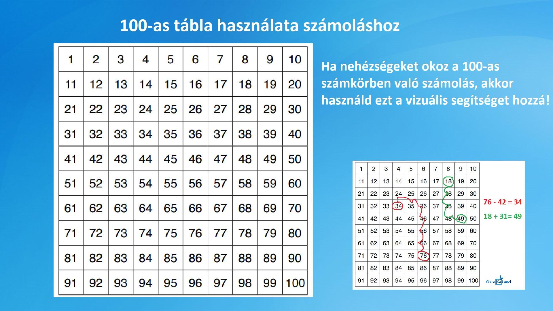 100as_tábla.jpg