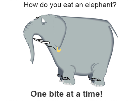 December: Time to Eat the Elephant