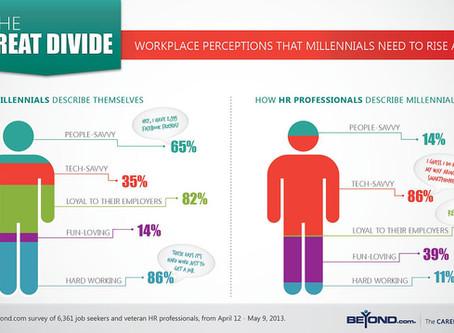 Millennial's: 3 Ways They Roll