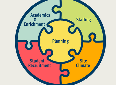 NEW Summer Planning Resources from Wallace Foundation & Rand