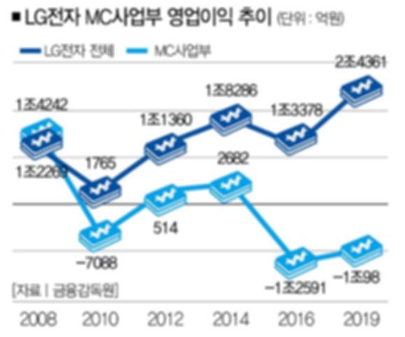 LG 벨벳폰 (4).jpg