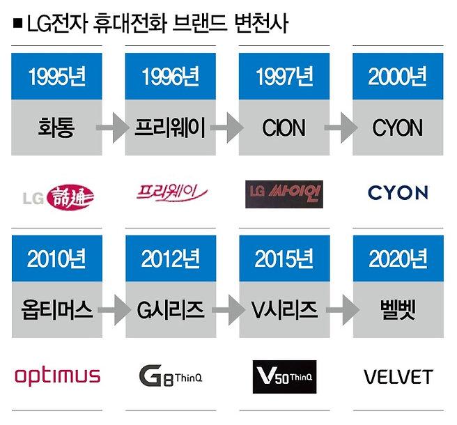 LG 벨벳폰 (2).jpg