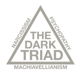 Dark Triad.png