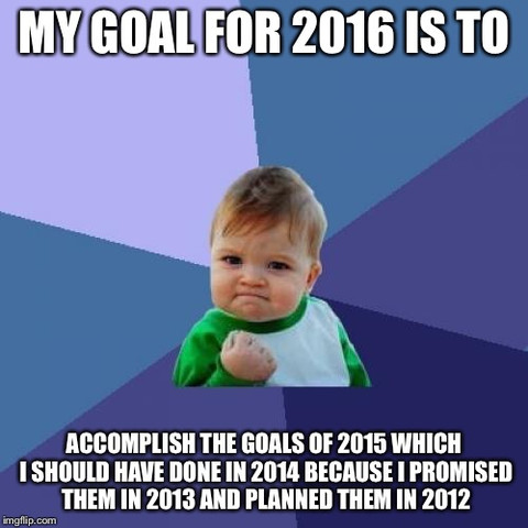 How to make 2016 your most successful year!
