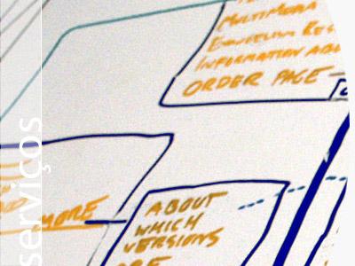 Organização e Processos