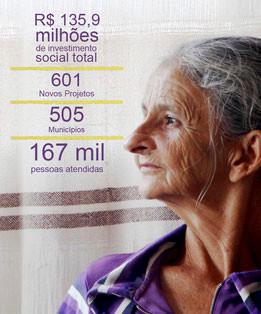 Copabase e Central Veredas inspecionam relatório anual da Fundação Banco do Brasil
