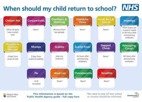 Chickenpox Advice on when to return your children back to nursery or school