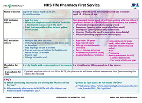 Choose PHARMACY FIRST for NHS UTI and IMPETIGO services at Cadham Pharmacy Health Centre.