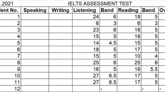 15.04.2021 Mock Results