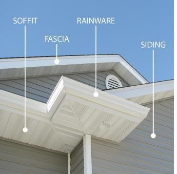 siding and gutter