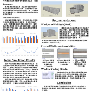 [實習成果] - 校園建築用電預測