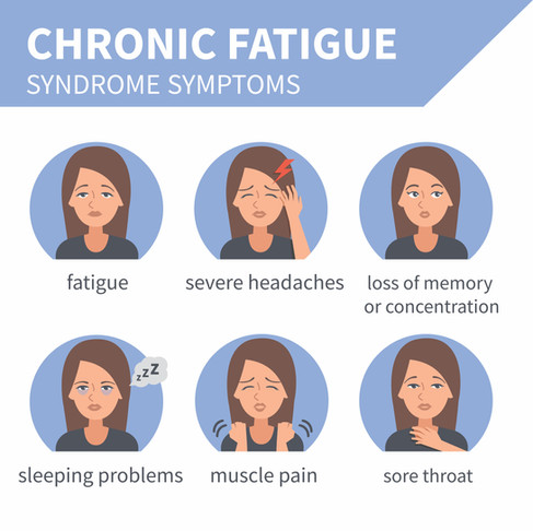Is Chronic Fatique a Blight on your Life?  Read On....