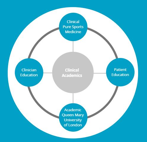new roles diagram.png