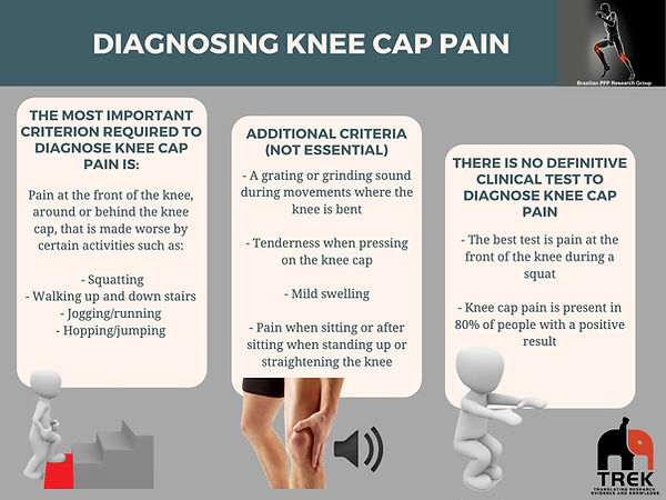 Diagnosis PFP-infographic.jpeg