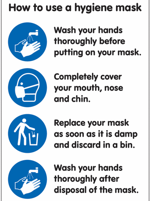 ws25231 - How to Use a Hygiene Mask