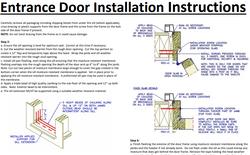 Entrance Door Installation