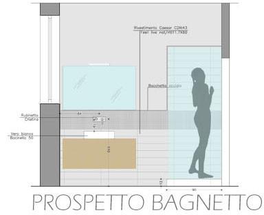PROSPETTO BAGNETTO