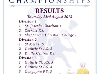 Shepparton Primary Doubles