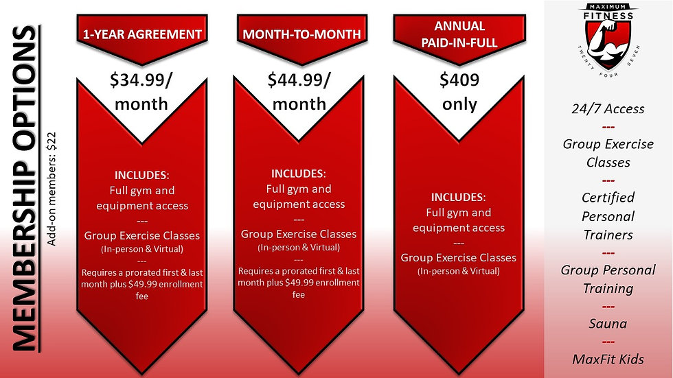 Membership Options Pricing Sheet - Perry