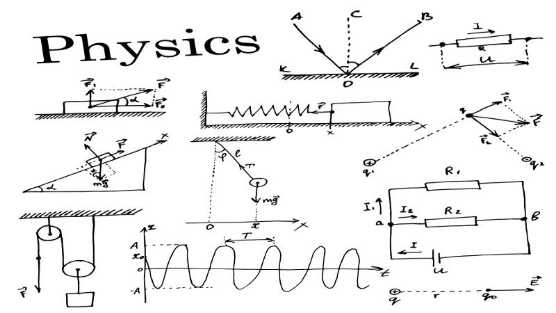Physics Blog by Physics Master Tutor
