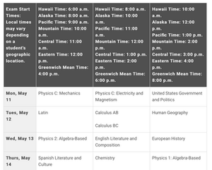 AP physics exams schedule for 2020