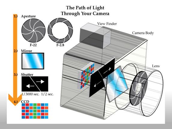 Cameras_Parts_Functions.jpg