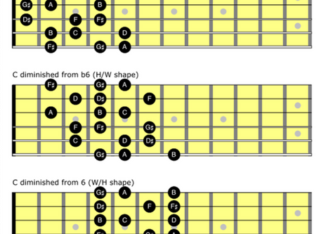 The Secrets of the Diminished Scale