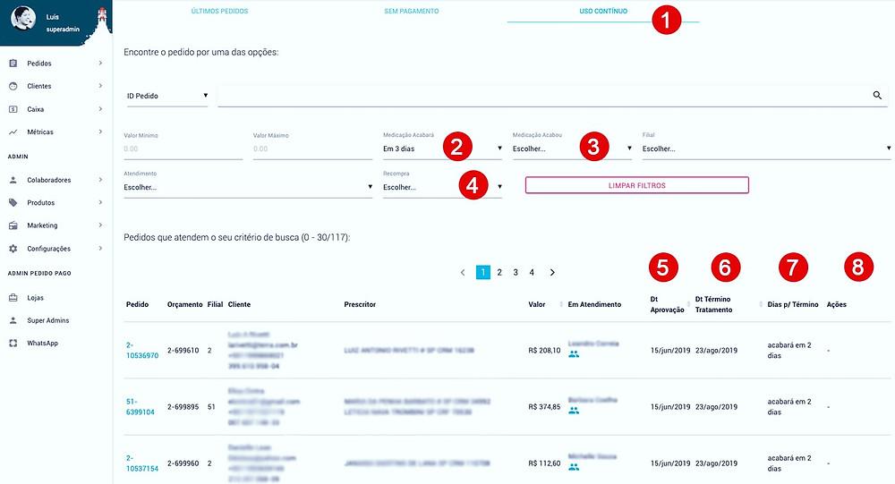Captura da tela de gestão de pedidos de uso contínuo