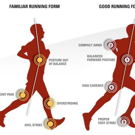 Natural Running Class