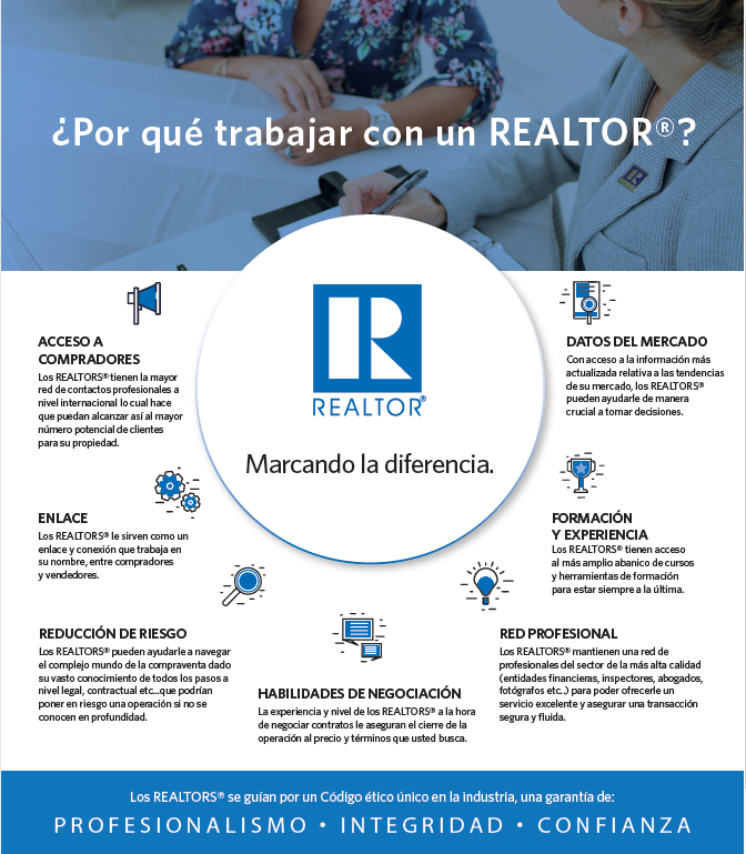 why work with a REALTOR