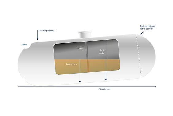 How tank calibration affects wetstock management