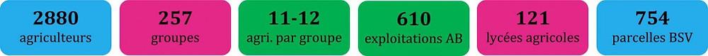 frise-ecophyto1