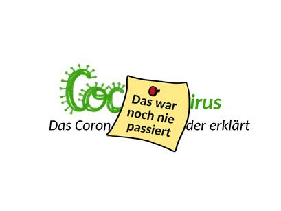 Coco das Virus - Historicoco