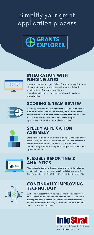 Web Grants Explorer Infographic (1).png