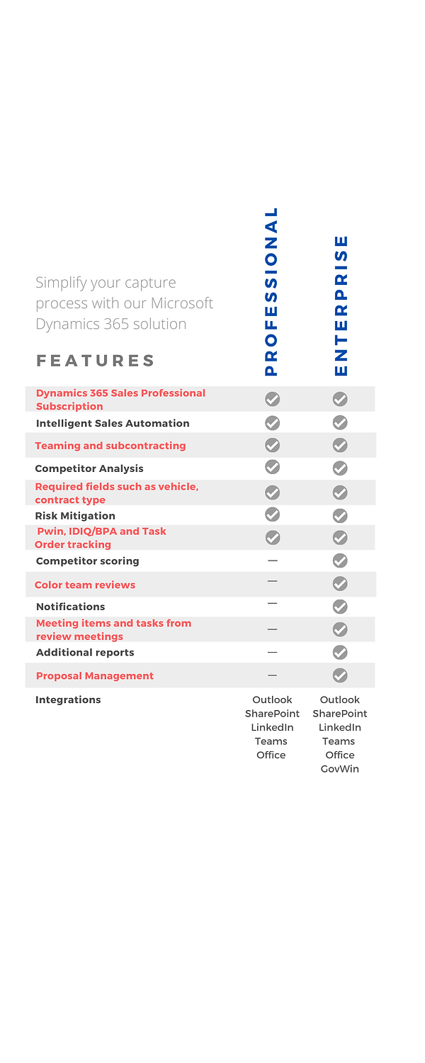 Copy of Web GovCon Infographic.png