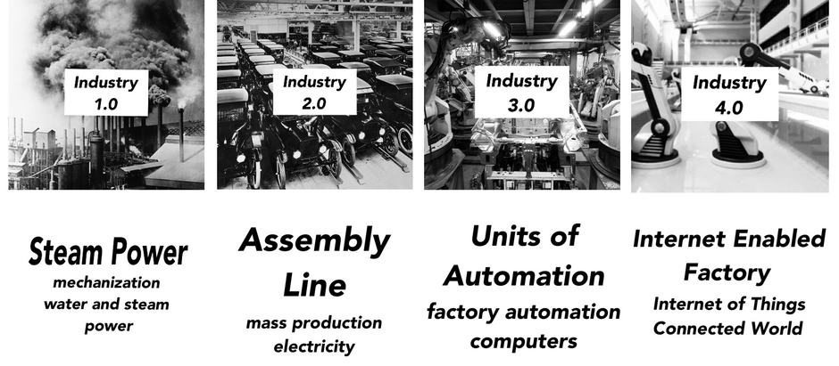 The Evolution of Modern Manufacturing