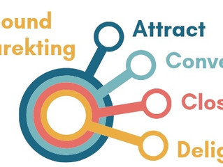 Inbound Marketing: What is it? And How do I Excel at it?