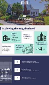 brightwood, brightwood dc, dc homes for sale