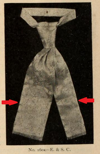 Aprons of a teck scarf. Dry Goods Review, 1895