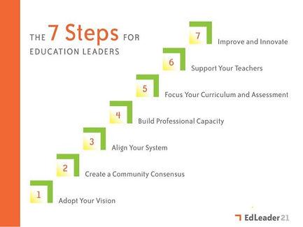 edleader21 7 steps.jpg