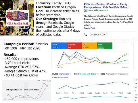 Kids Fest Digital Marketing , Vancouver Washington Digital Marketing, PNW Digital marketing,