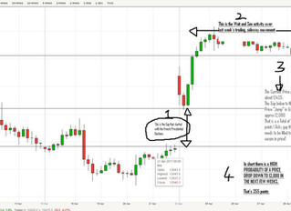 Sell In May Go Away - How a Trader Trades the Markets