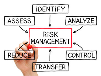 The FHI Risk Matrix