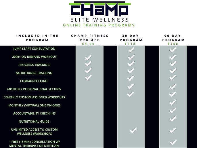 CHAMP%20Pro%20Comparison%20Chart_edited.