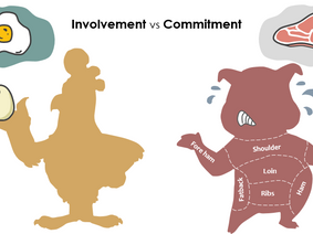 The Chicken is Involved; the Pig is Committed