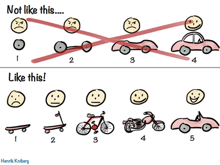 Hangout and the Minimum Viable Product